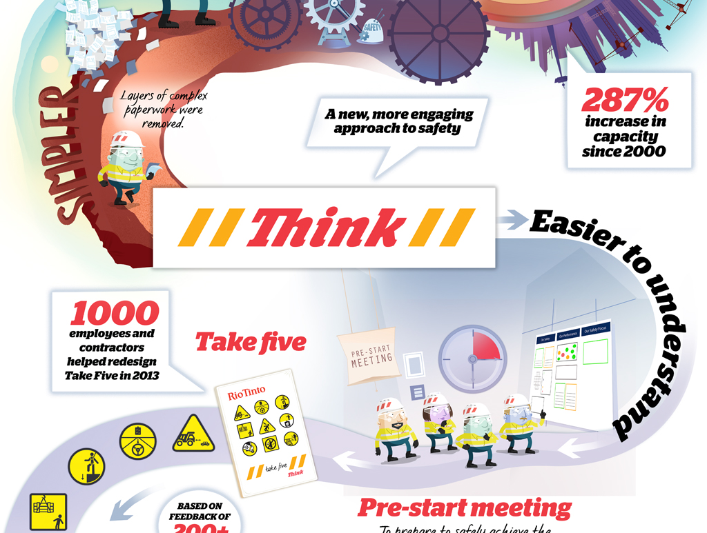 Rio-Tinto-Infographic_04
