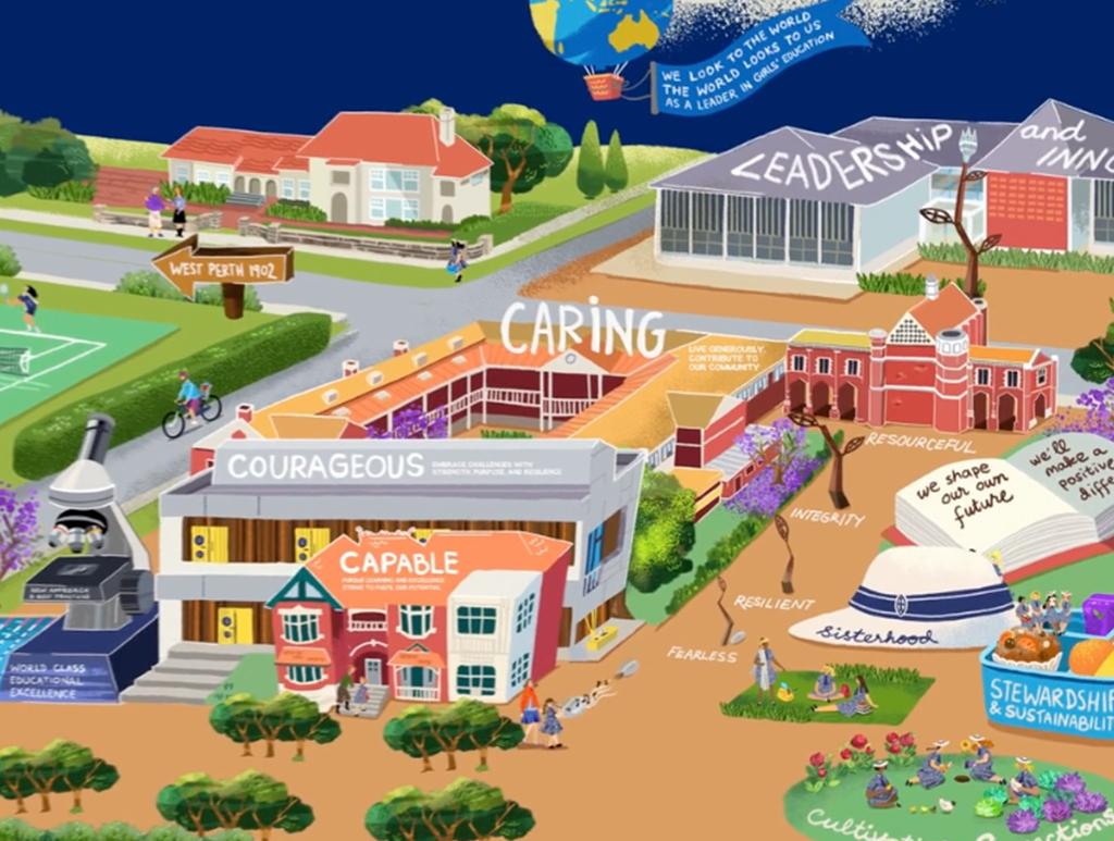 Perth College – Strategic Intent